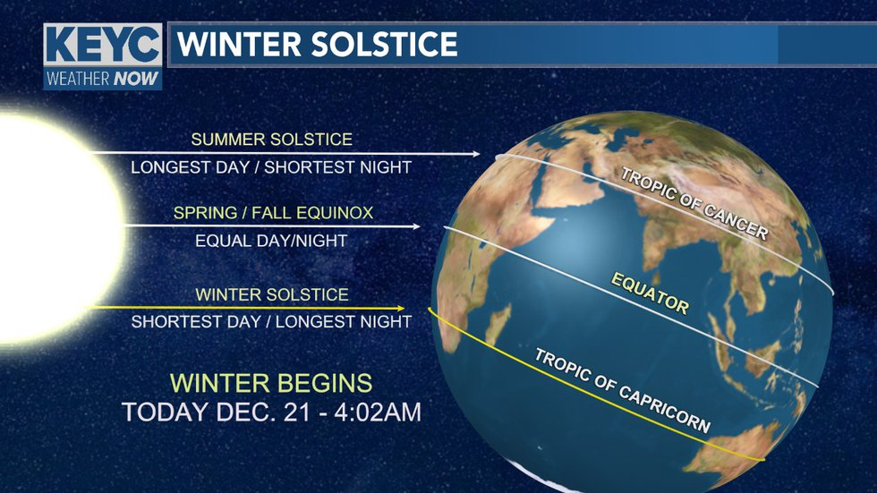 Winter solstice begin at 4:02 a.m. CST today. It marks the start of astronomical winter and the...