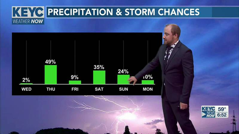 A more active weather pattern moves in over the next several days bring a chance at rain and...