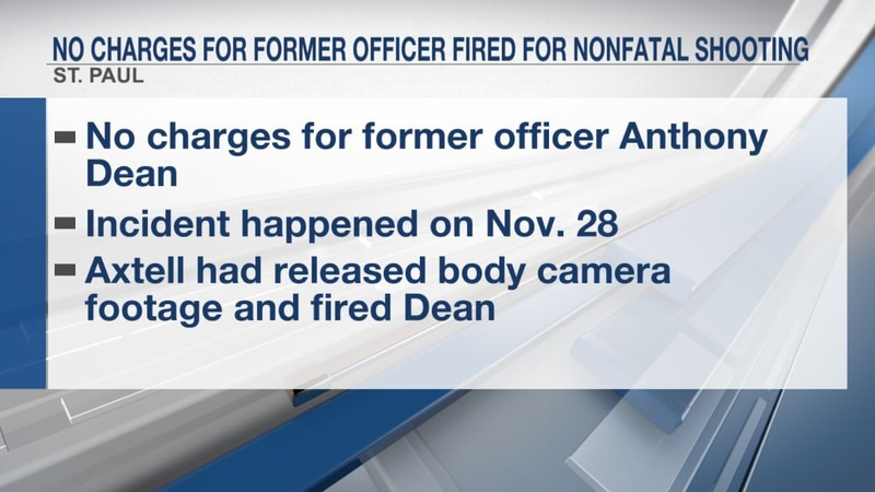No charges for former officer fired for nonfatal shooting