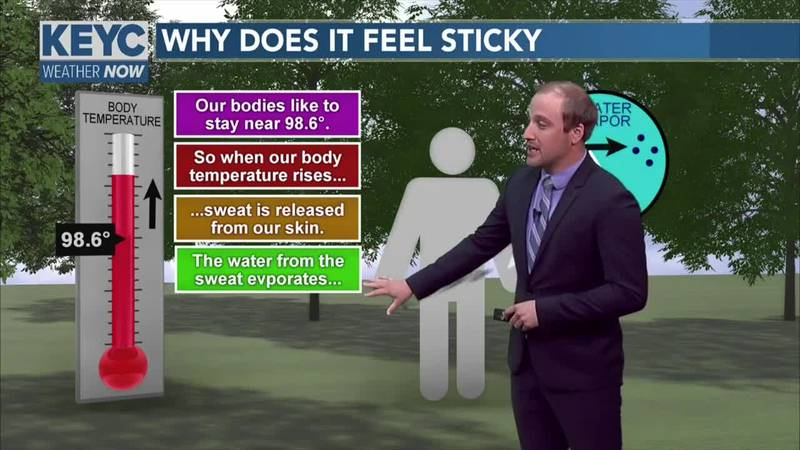 Video explaining why you feel 'sticky' when it is hot and humid out.