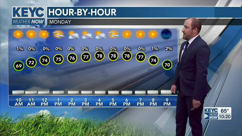 Sunny with hazy conditions returning.